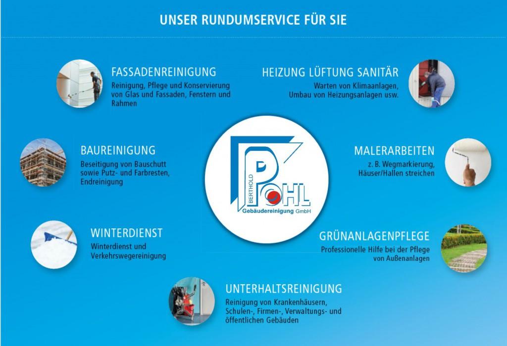 Rundumservice Pohl